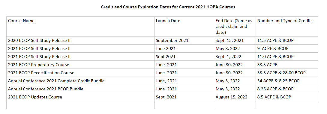 Course launch and expiration dates